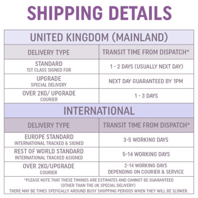 Twindividual Shipping Details Table